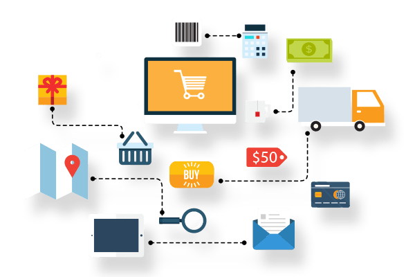 E-commerce Web Solution